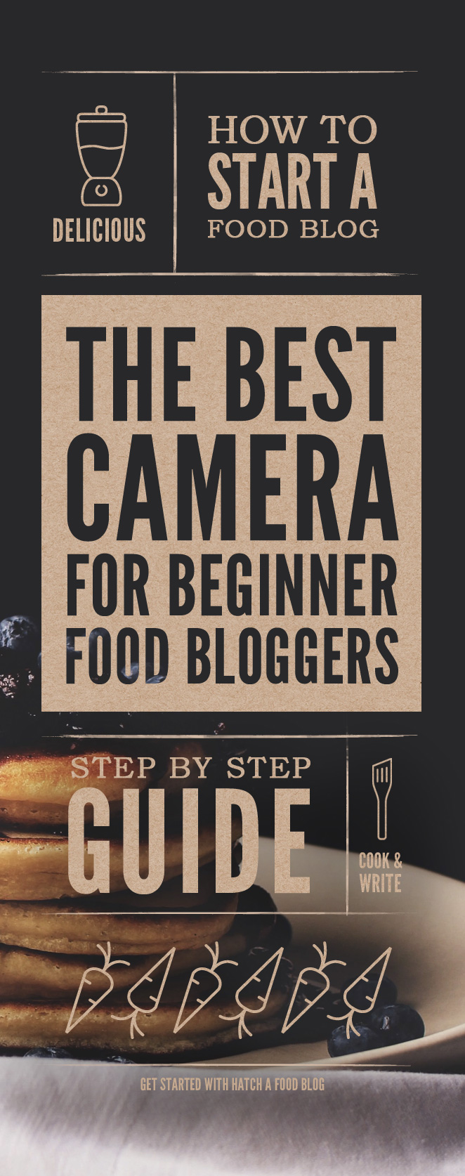 The Best Camera Food Bloggers