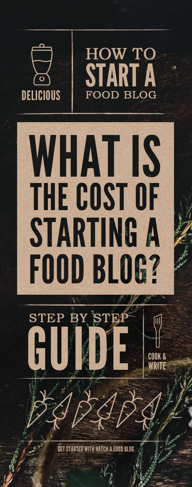 What Does It Cost To Start A Food Blog